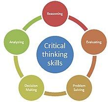 Measuring critical thinking in primary school